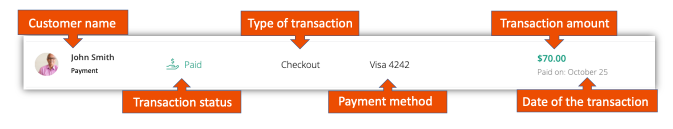 ThryvPay_Transaction_info.png
