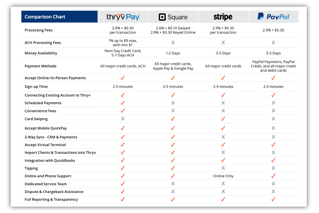Payment_Gateway_Comparison.png