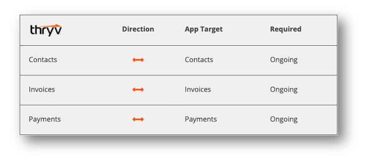 MYOB_-_App_Targets.png